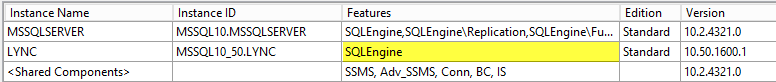 Installed bits for SQL Server 2008 and 2008 R2